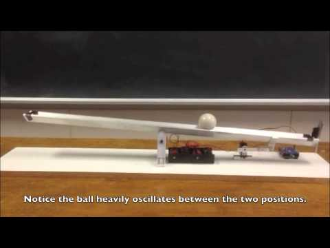 Control Theory Project - Ball balancing a ball on a beam