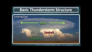 Nws Lubbock Skywarn Training (part 2 Of 5) - Understanding Thunderstorms