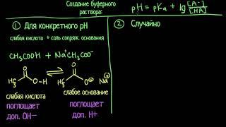 способы получения буферного раствора (видео 8)  Буферные растворы  Химия