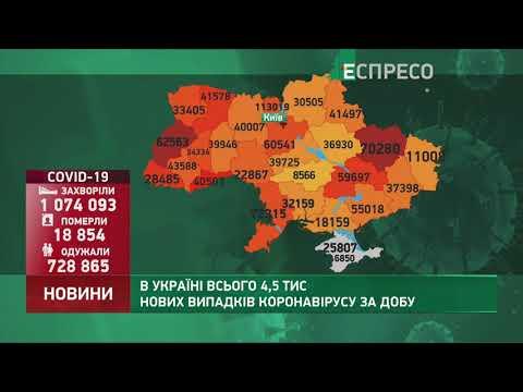 Коронавирус в Украине: статистика за 3 января