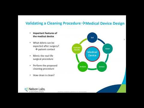 Guidance For Cleaning, Disinfection And Sterilization Of Reusable Medical Devices