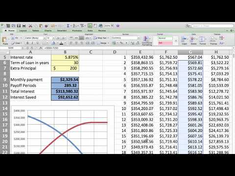 How to Make Loan  Amortization Tables in Excel | Download Demo File