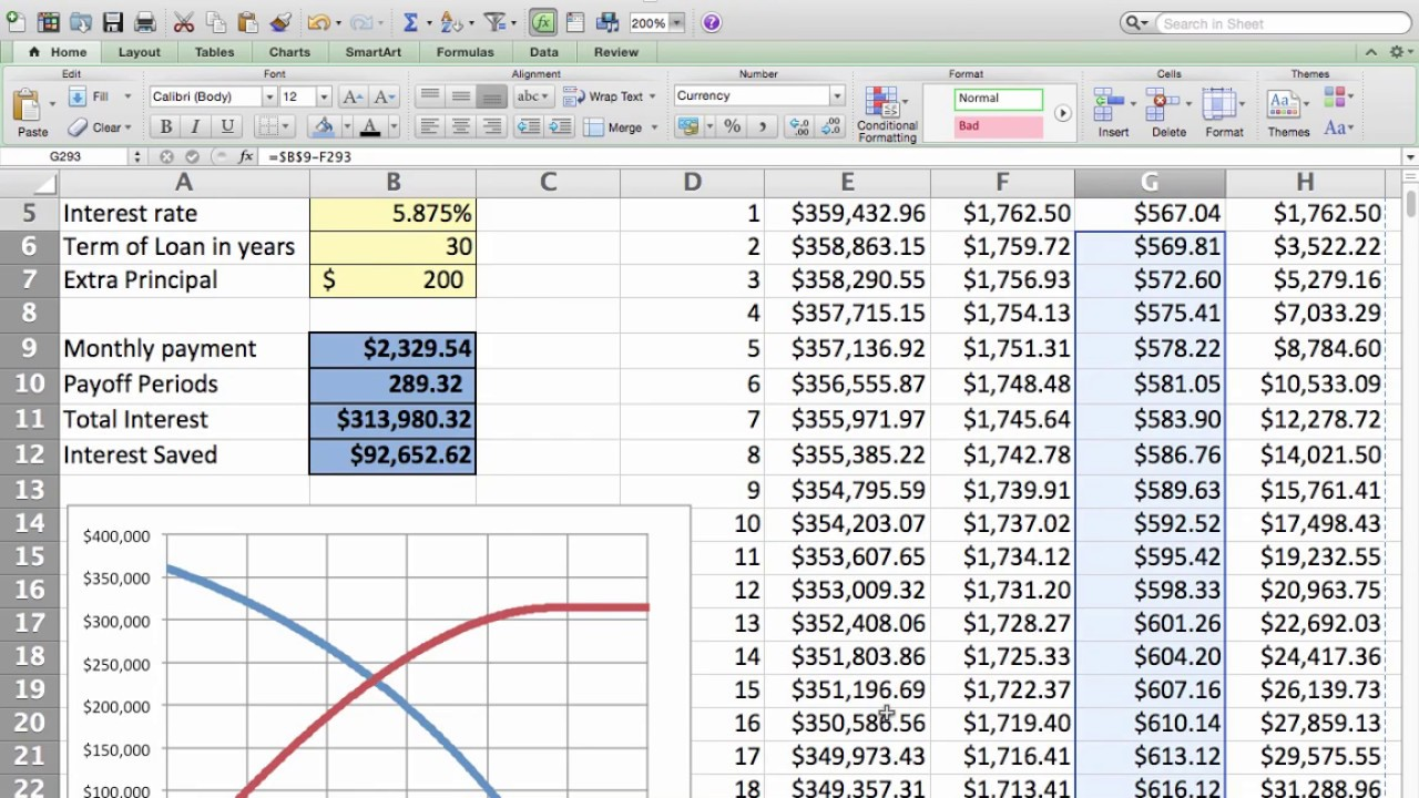 How to Make Loan Amortization Tables in Excel || Download Demo File - YouTube