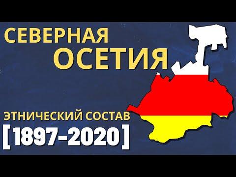 Северная Осетия. Этнический состав (1897-2020) [ENG SUB]