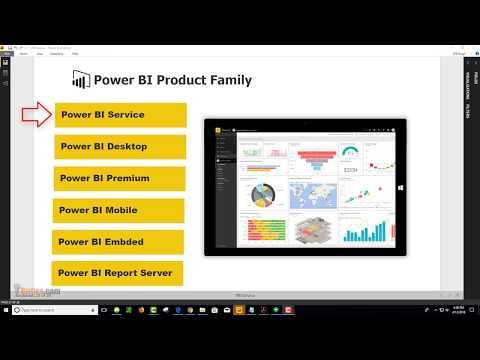 6 main components of Power BI Family | Biztics com