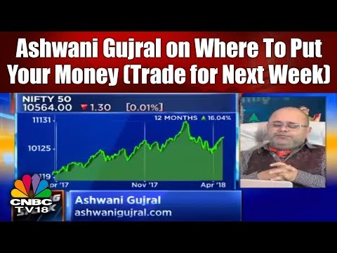 TAKING STOCK | Ashwani Gujral on Where To Put Your Money (Trade for Next Week) | CNBC TV18