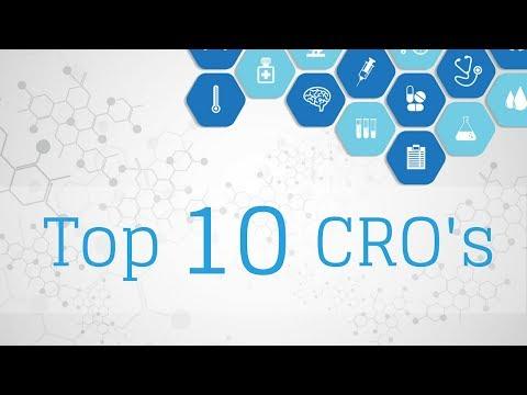 Top 10 CRO's in Pharma