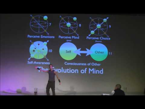 Unified Harmonic Matrix: Exploring Universal Fractal Coherence - Adam Apollo
