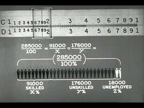 Slide Rule - Proportion, Percentage, Squares And Square Roots (1944)