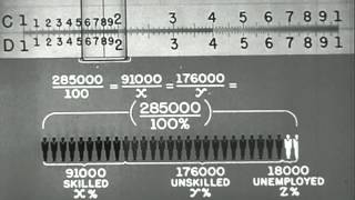 slide rule proportion percentage squares and square roots 1944