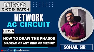 Lec 06    HOW TO DRAW THE PHASOR  DIAGRAM OF ANY KIND OF CIRCUIT    Network Theory    G-CDE BATCH