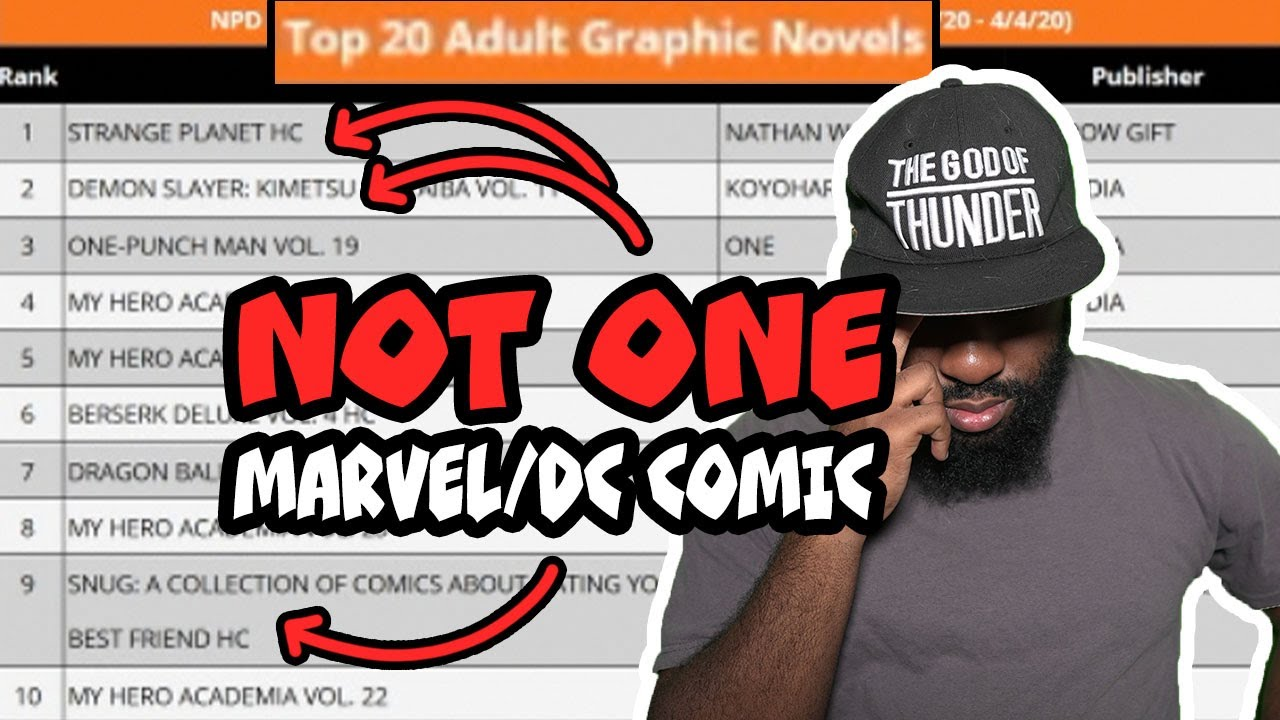 Download The pathetic state of American Comic Books