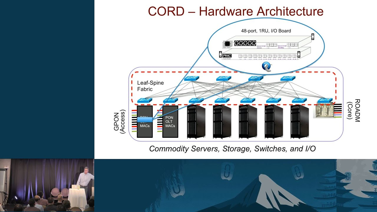 CORD: Central Office Re Architected As A Datacenter   YouTube