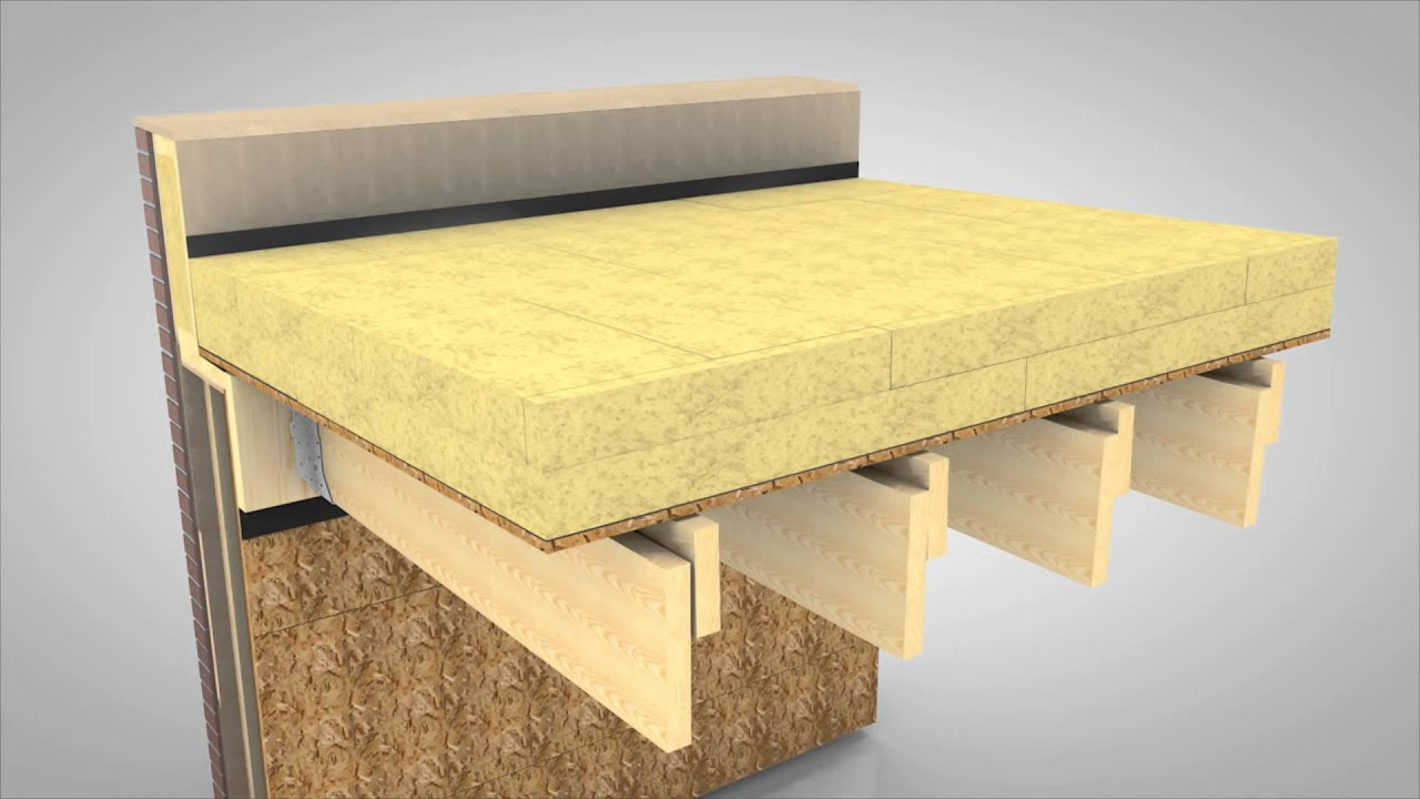 Opstand plat dak houtskelet youtube for Houtskelet schuur