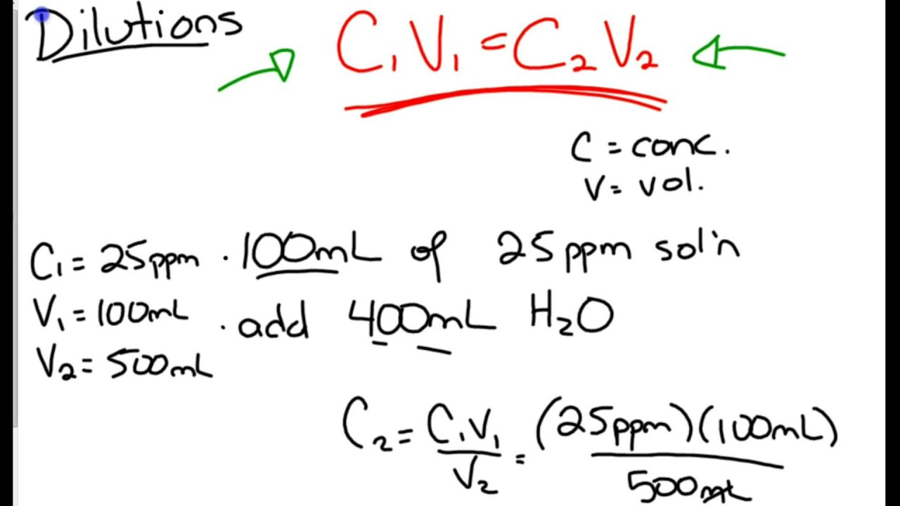 Tru Chemistry Labs How To Do Dilution Calculations