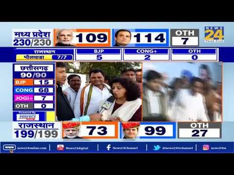 Kamal Nath  ने बुलाई विधायक दल की बैठक, कमलनाथ हो सकते है MP के नए मुख्यमंत्री