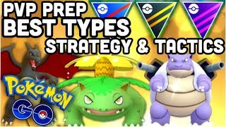 Strategies & Tactics for PVP in Pokemon GO | Best types and counter basics