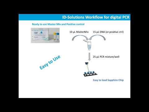 A Digital PCR Liquid Biopsy Workflow For Mutation Detection And Therapeutic Monitoring