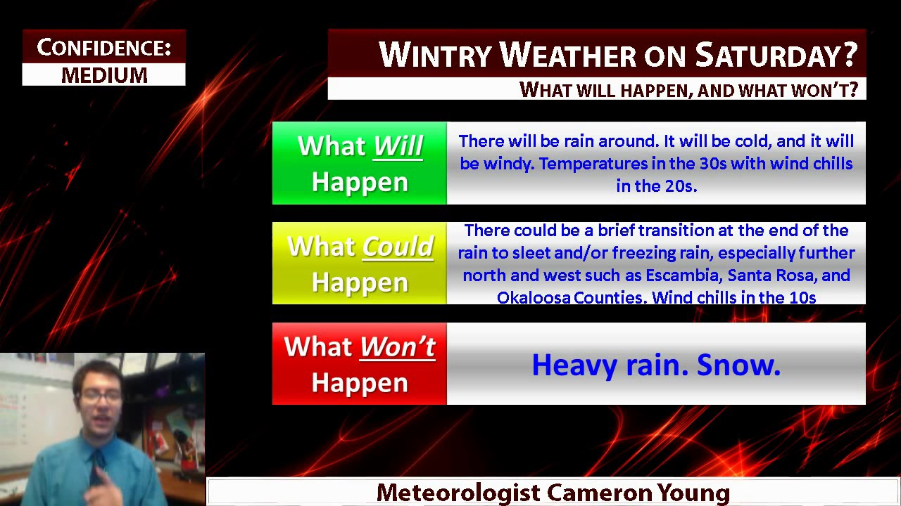 Download NW Florida Weather Webcast - 1/5/2017