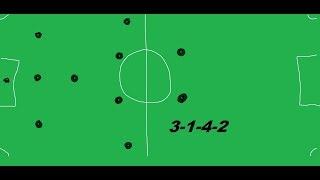 Football Manager || Интересные тактики || 3-1-4-2