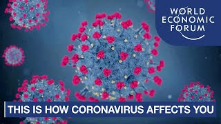 This is what Coronavirus does to the human body | COVID-19
