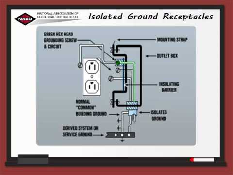 isolation transformer wiring diagram pyromation rtd naed shorts - isolated ground receptacles youtube