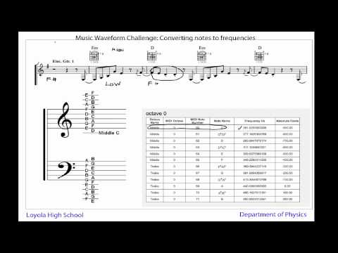 Physics Music Challenge Converting Notes to Frequencies