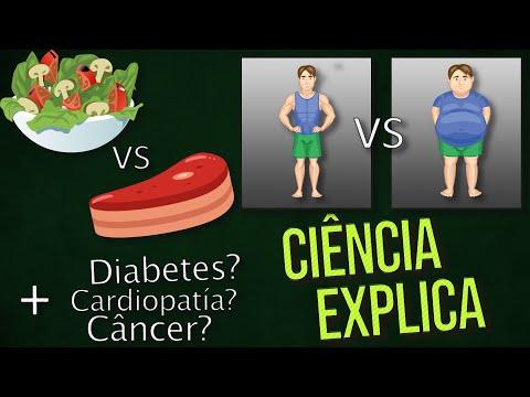 Dietas Veganas: Obesidade e Saúde (O QUE A CIÊNCIA REALMENTE DIZ)