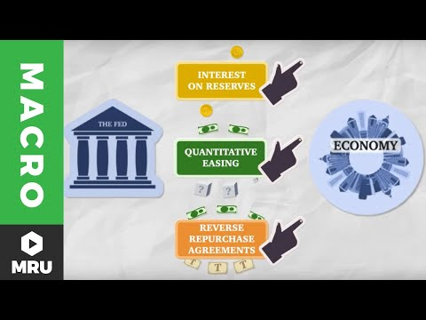 How the Federal Reserve Works: After the Great Recession