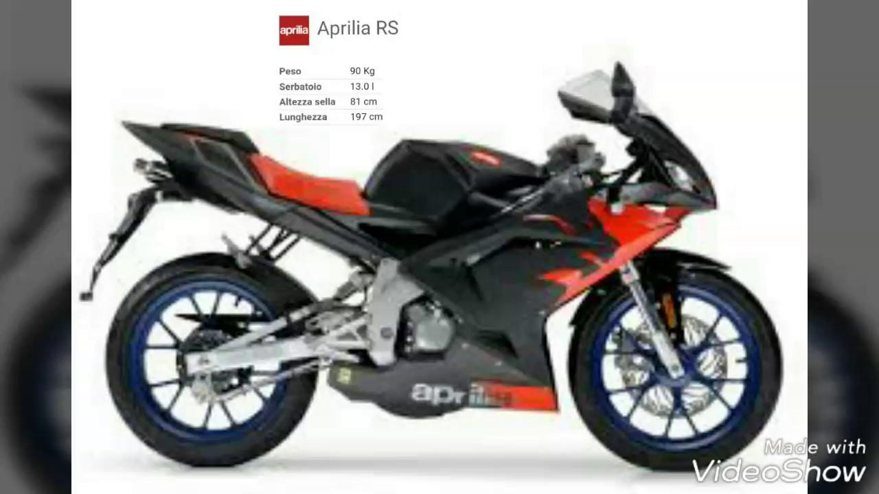 Le migliori moto sportive 50cc youtube - Image moto sportive ...