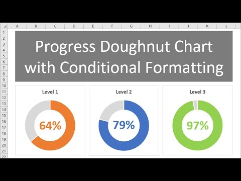 Progress Circle Chart With Conditional Formatting Part 2