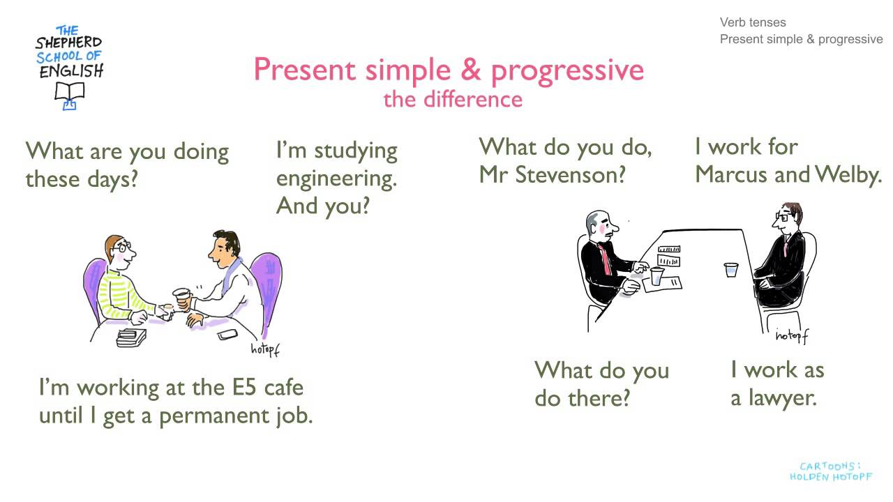 Learn English Present Simple And Present Progressive Youtube