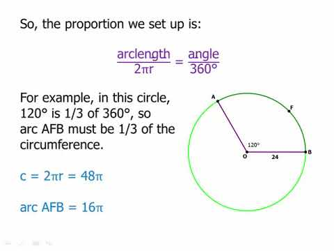 Geometry: Arc of a Circle, Sector of a Circle