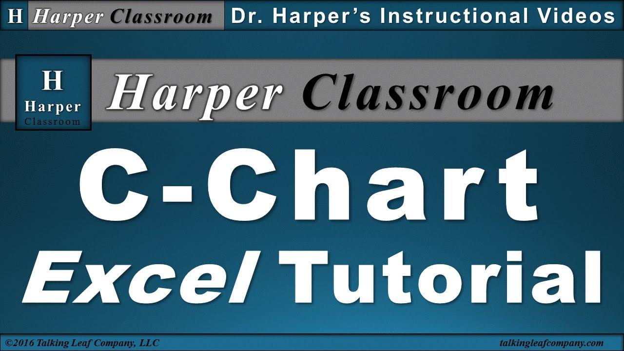 Excel Tutorial Statistical Process Control C Chart Dr Harper S Clroom