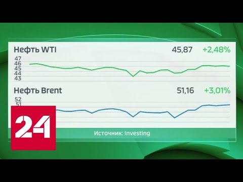 Видео: Неделя распродаж закончилась: торги возвращаются к зеленому тренду - Россия 24