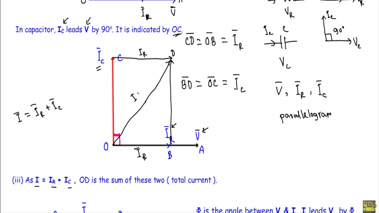 hight resolution of r c parallel ac circuit