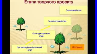 Портфоліо вчителя трудового навчання Гайдукевич С.М.