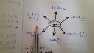 Learning with buvan