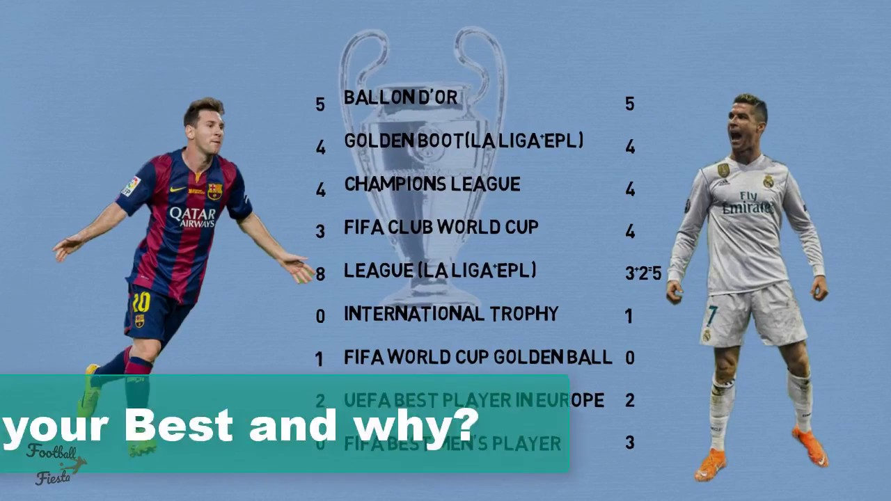 Messi Vs Ronaldo Trophies All Time