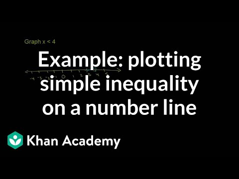Example of plotting a simple inequality on a number line   Pre-Algebra   Khan Academy