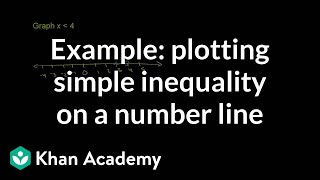 Example of plotting a simple inequality on a number line | Pre-Algebra | Khan Academy