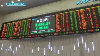 코스닥, 기관 매도 폭탄에 3.4% 급락…바이오株 …