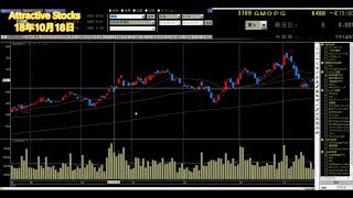 【株】10.18 Attractive Stocks シノケングループ(8909)一部報道で大幅下落 thumbnail