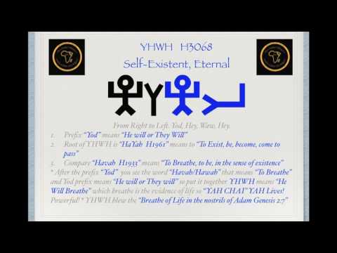 "Afro-Asiatic Hebrew Presents: Biblical Relationship Dynamics! ""Immediate Family"" Part 1"