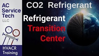 CO2 R-744 Refrigerant History and Properties
