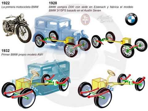 Historia de BMW (2/14)