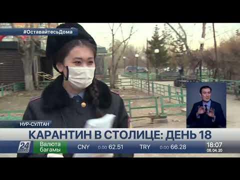 Выпуск новостей 18:00 от 05.04.2020