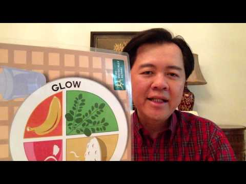 Healthy Eating Tips - Dr Willie Ong Health Blog #28