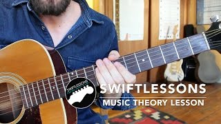 Easy Music Theory Lesson - Origins of Chords, and Progressions