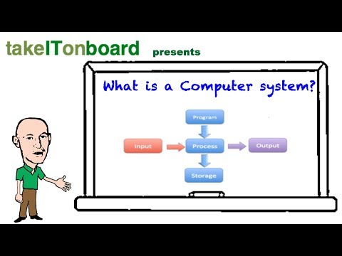 an overview of the different computer components and how they work Hardware components found on different computer models a multimedia pro-  programs that they can run basic computer hardware and software  hardware is the.